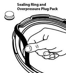 Pressure Cooker Sealing Ring/Overpressure Plug Pack (Super 6 & 8 Quart)