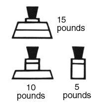 Pressure Canner Pressure Regulator